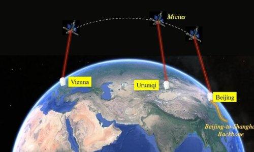 Квантовая коммуникационная система